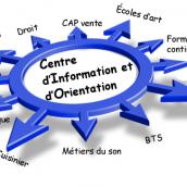 Orientation – les Entretiens de l'Excellence – 24 novembre 2012